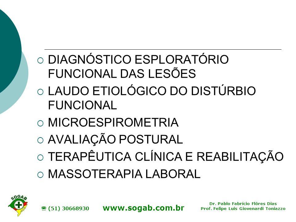DIAGNÓSTICO ESPLORATÓRIO FUNCIONAL DAS LESÕES