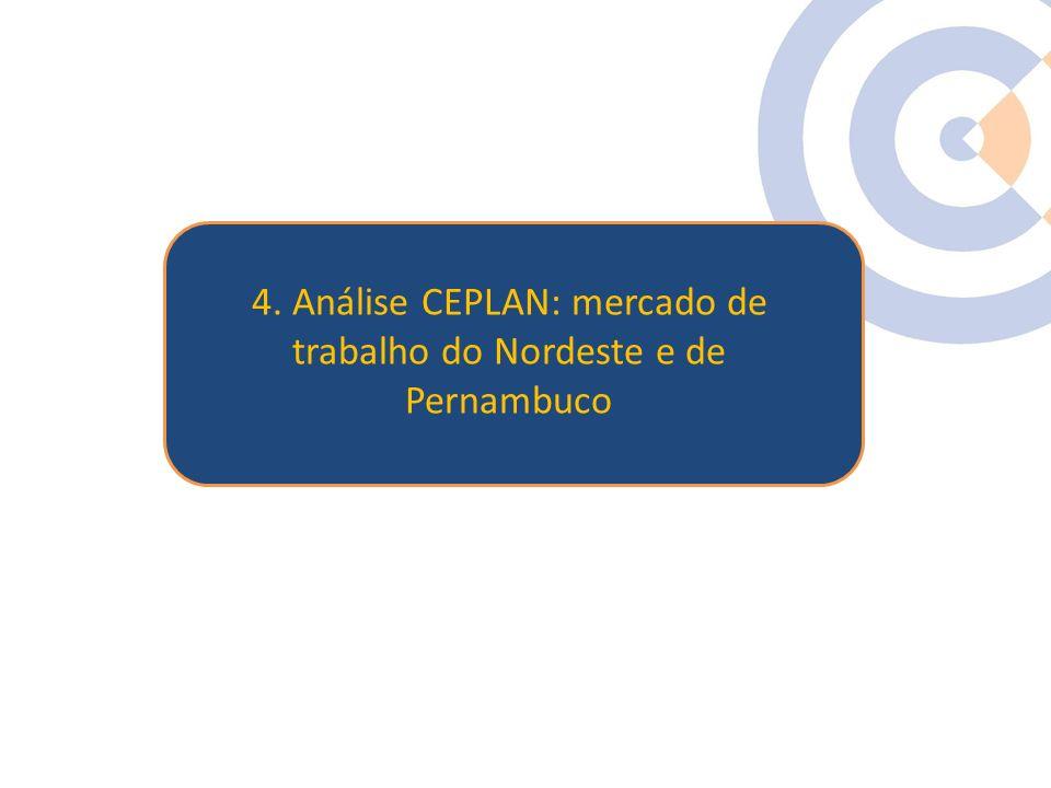 4. Análise CEPLAN: mercado de trabalho do Nordeste e de Pernambuco