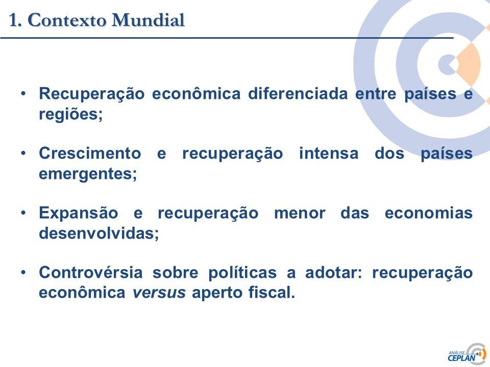 1. Contexto Mundial Recuperação econômica diferenciada entre países e regiões; Crescimento e recuperação intensa dos países emergentes;