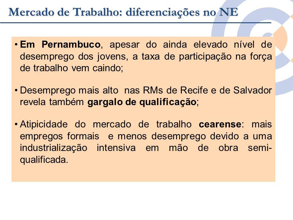 Mercado de Trabalho: diferenciações no NE