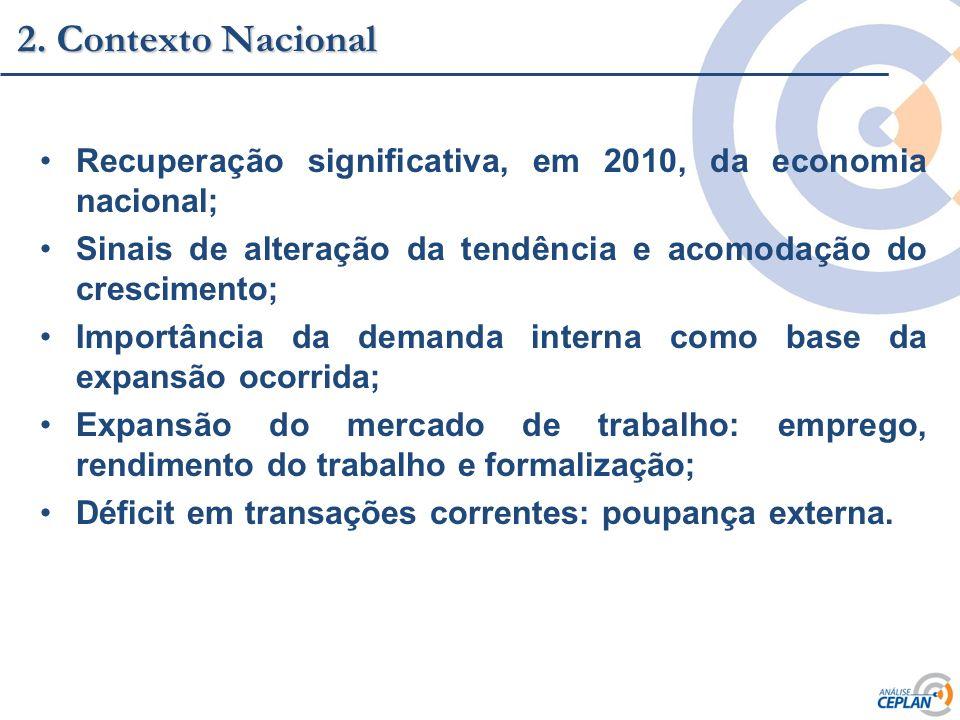 2. Contexto Nacional Recuperação significativa, em 2010, da economia nacional; Sinais de alteração da tendência e acomodação do crescimento;