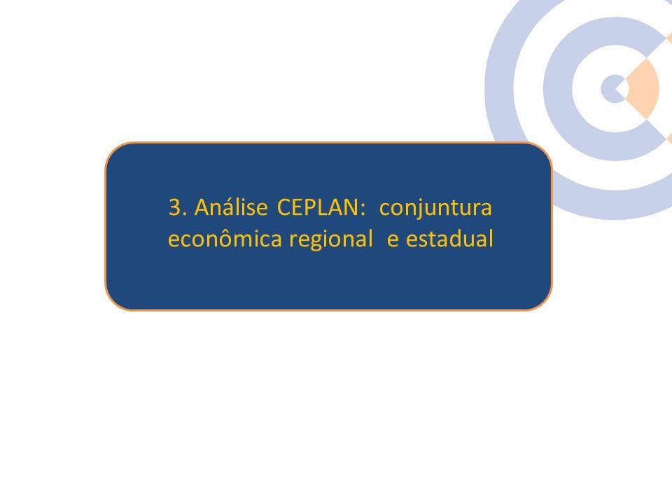 3. Análise CEPLAN: conjuntura econômica regional e estadual