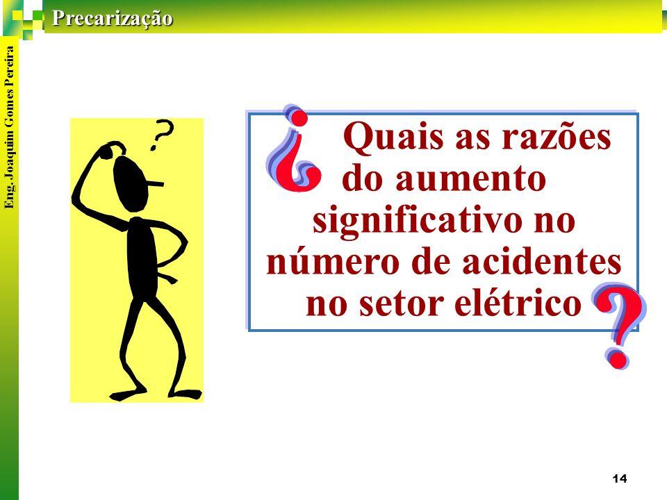 Quais as razões do aumento significativo no número de acidentes no setor elétrico