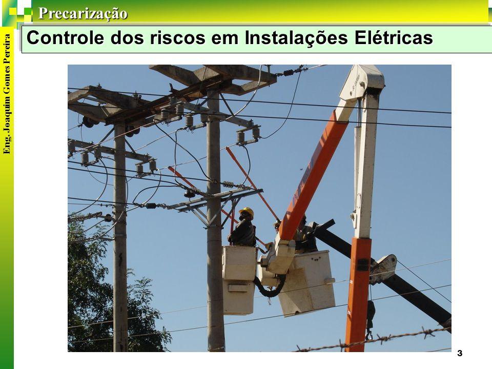 Controle dos riscos em Instalações Elétricas
