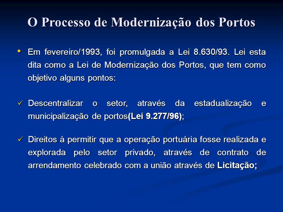 O Processo de Modernização dos Portos