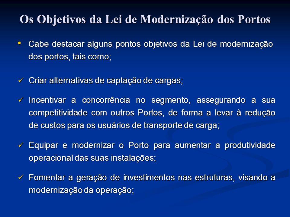 Os Objetivos da Lei de Modernização dos Portos
