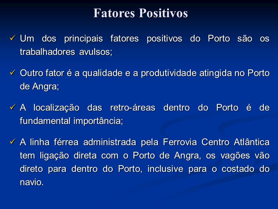 Fatores Positivos Um dos principais fatores positivos do Porto são os trabalhadores avulsos;