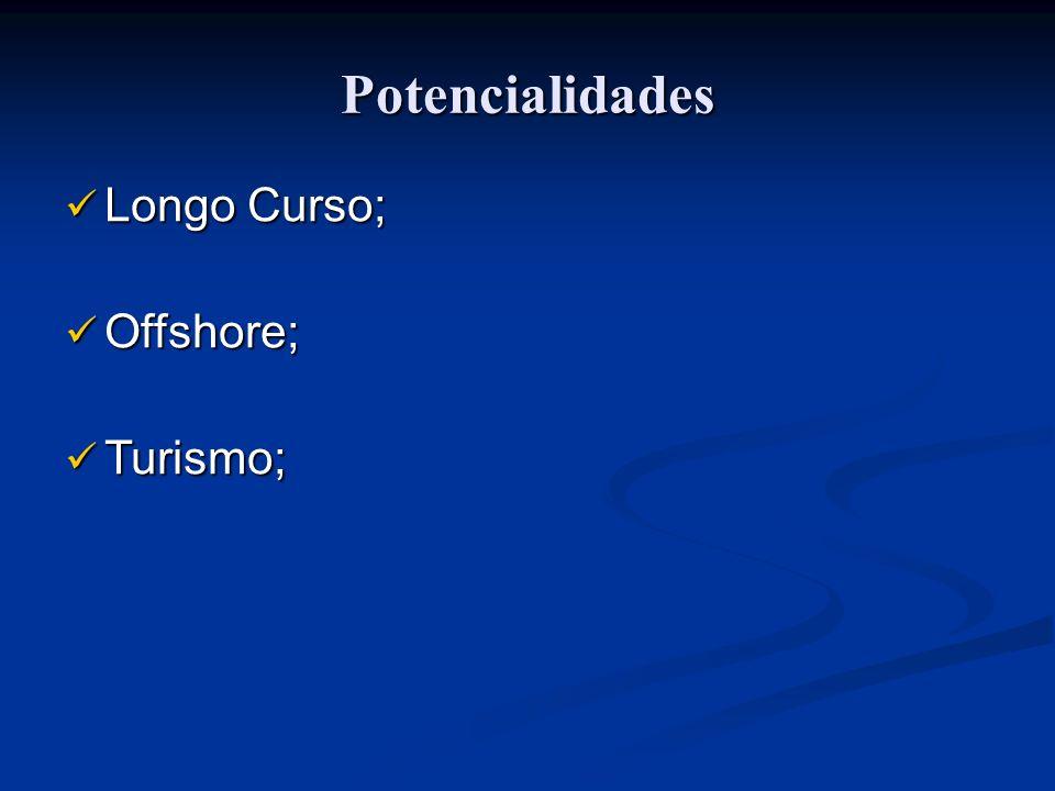 Potencialidades Longo Curso; Offshore; Turismo;