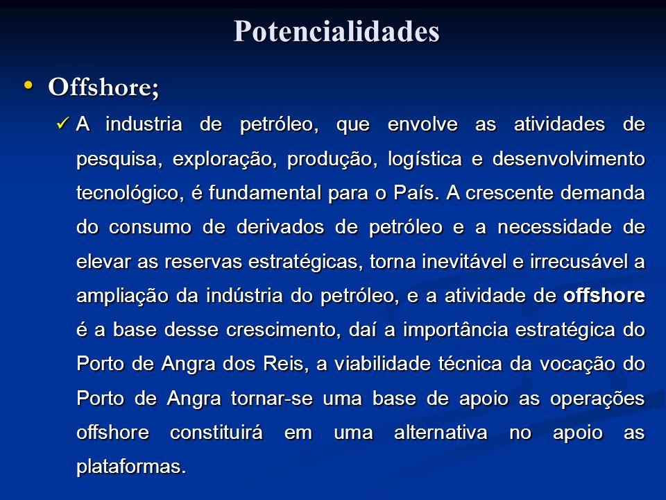 Potencialidades Offshore;