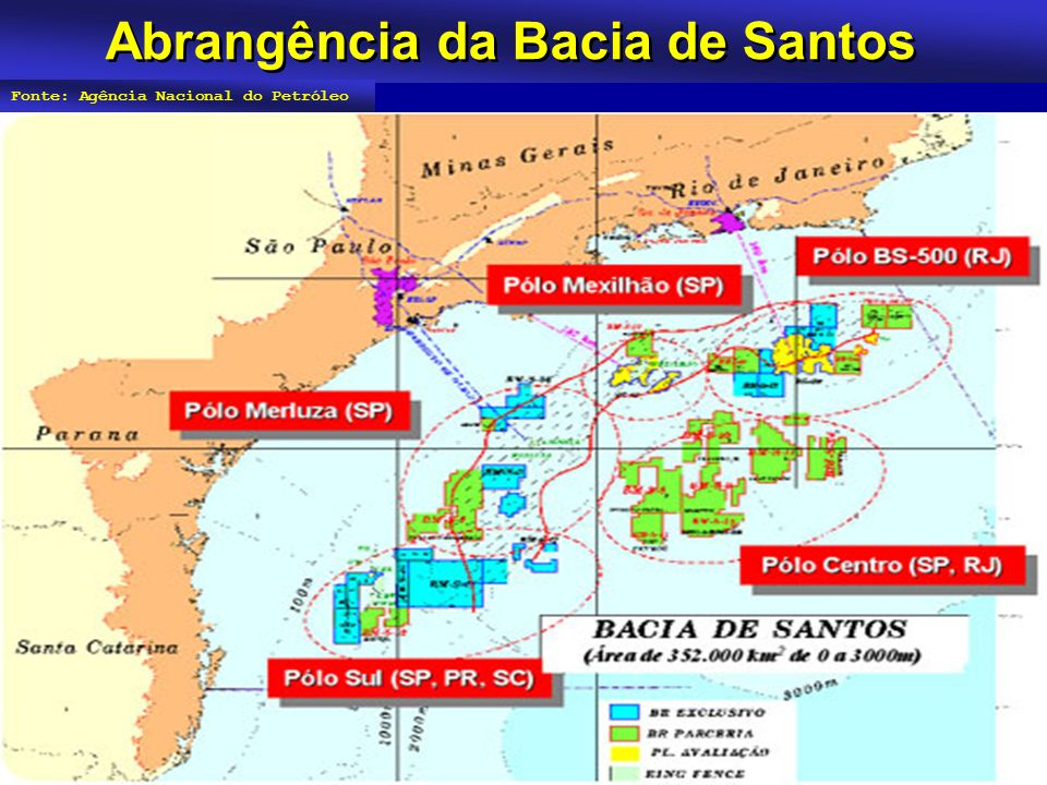 Abrangência da Bacia de Santos