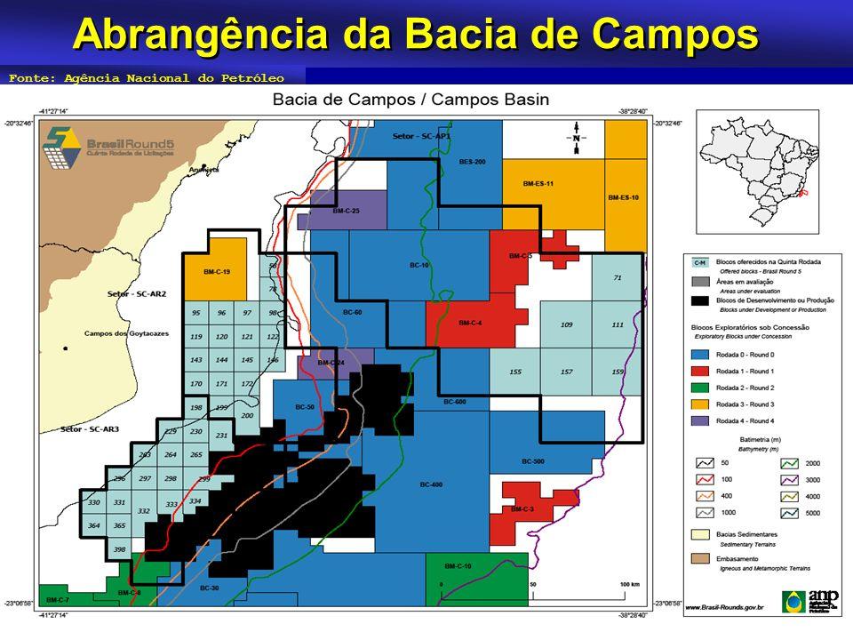 Abrangência da Bacia de Campos