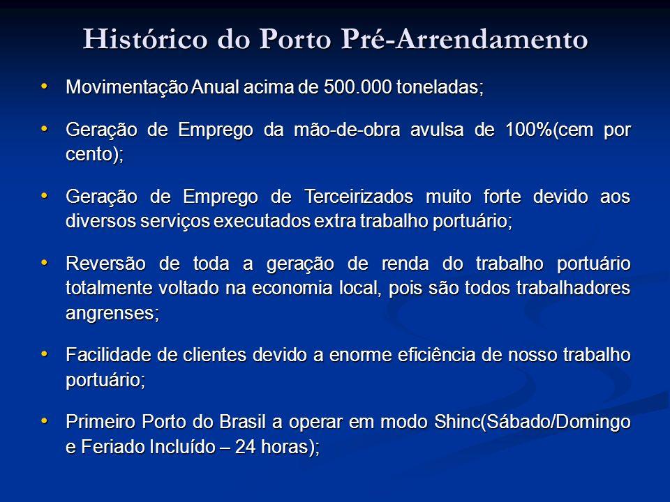 Histórico do Porto Pré-Arrendamento