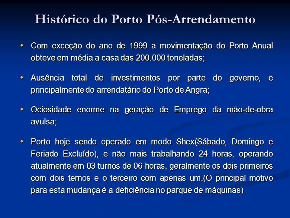 Histórico do Porto Pós-Arrendamento