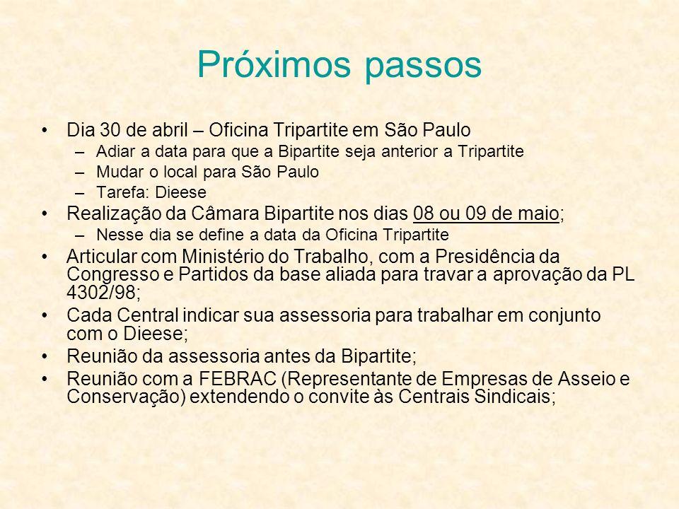 Próximos passos Dia 30 de abril – Oficina Tripartite em São Paulo