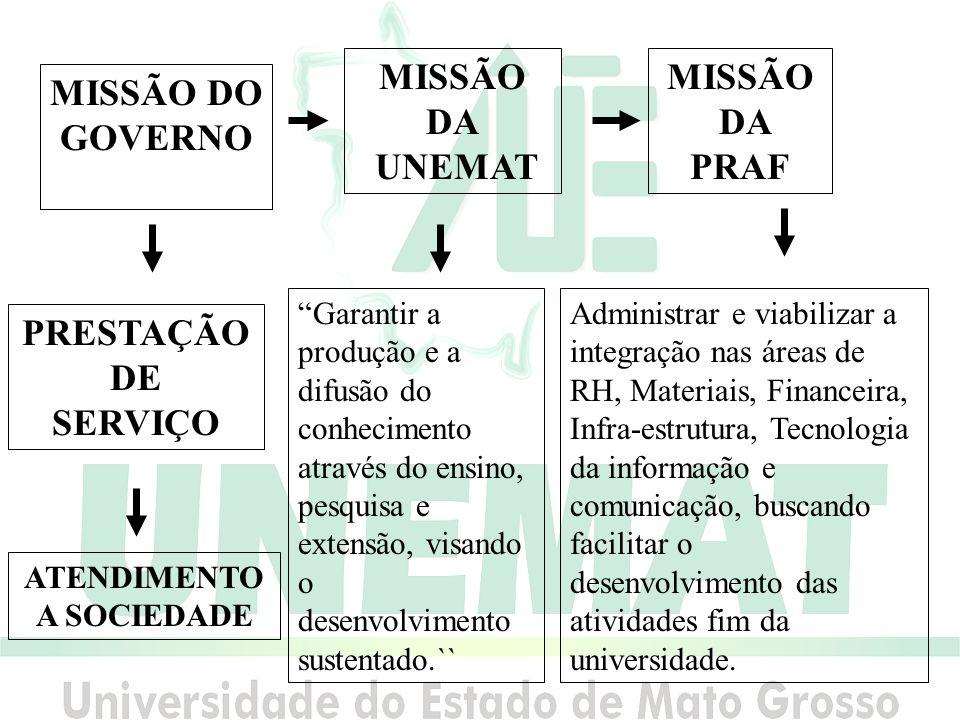 MISSÃO DA UNEMAT MISSÃO DA PRAF MISSÃO DO GOVERNO PRESTAÇÃO DE SERVIÇO