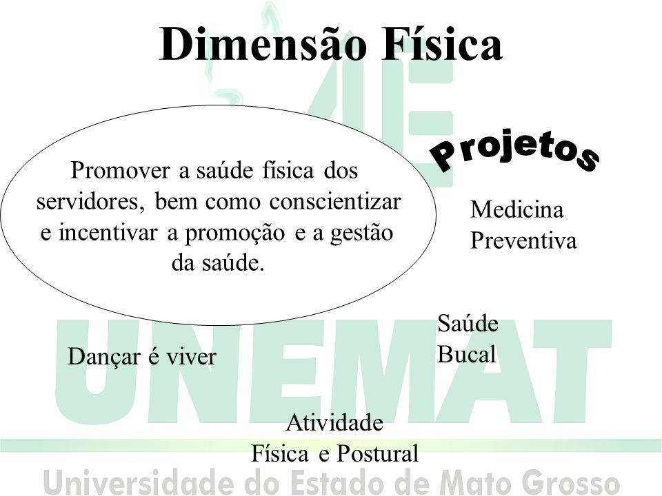 Dimensão Física Projetos Promover a saúde física dos