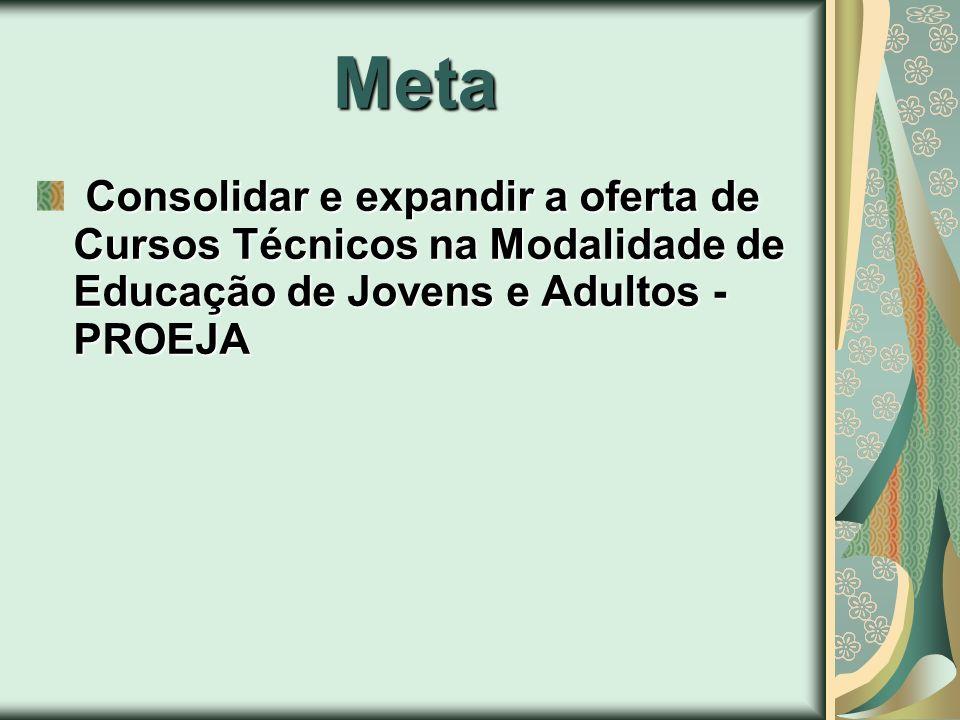 Meta Consolidar e expandir a oferta de Cursos Técnicos na Modalidade de Educação de Jovens e Adultos - PROEJA.