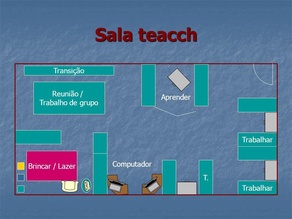 Sala teacch Transição Reunião / Trabalho de grupo Aprender Trabalhar