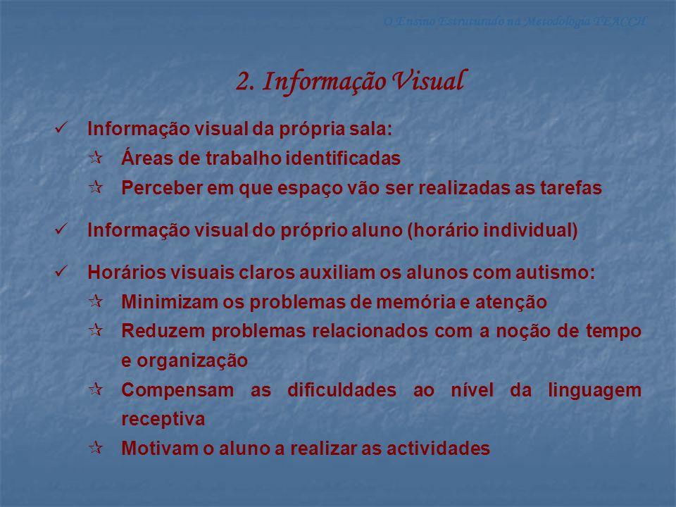 2. Informação Visual Informação visual da própria sala: