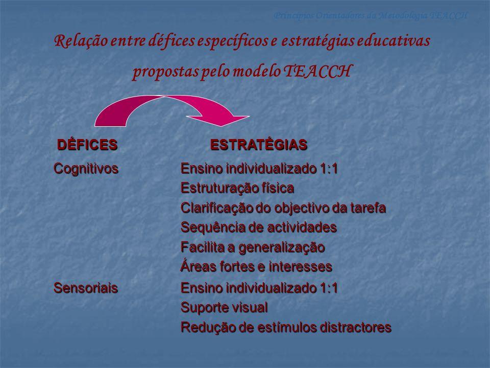 Princípios Orientadores da Metodologia TEACCH