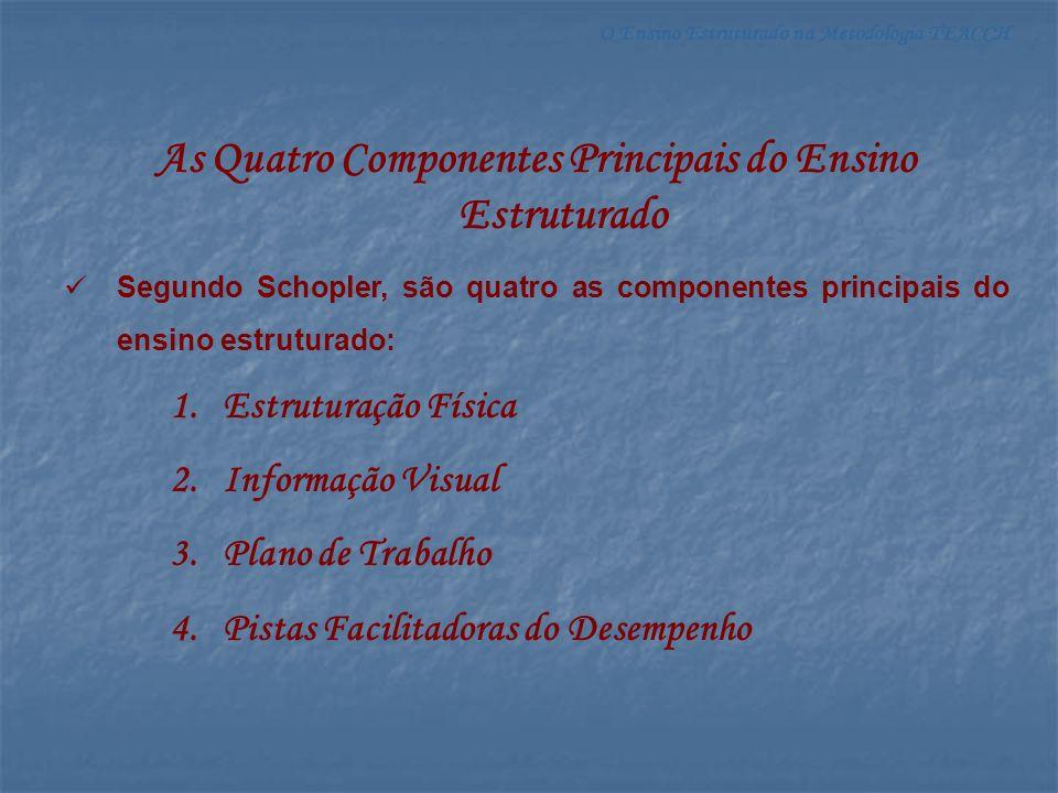 As Quatro Componentes Principais do Ensino Estruturado