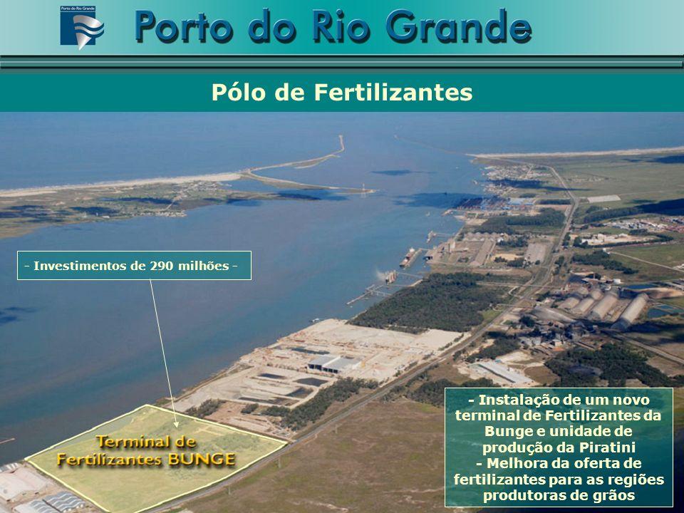Pólo de Fertilizantes - Investimentos de 290 milhões - - Instalação de um novo terminal de Fertilizantes da Bunge e unidade de produção da Piratini.