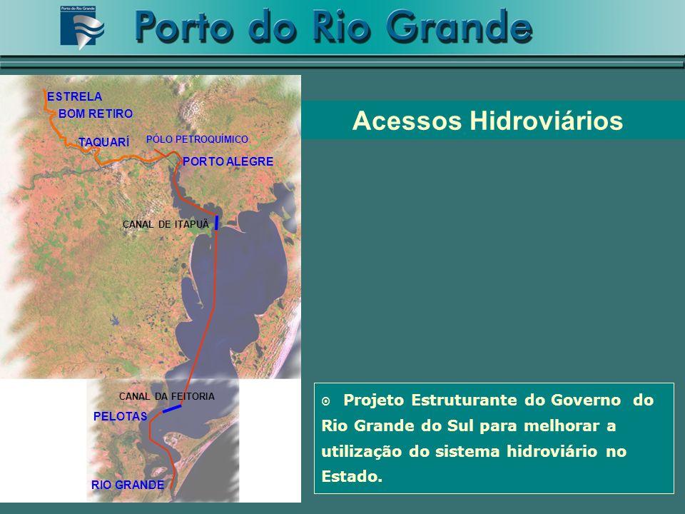 PORTO ALEGRE RIO GRANDE. PELOTAS. PÓLO PETROQUÍMICO. TAQUARÍ. ESTRELA. BOM RETIRO. CANAL DE ITAPUÃ.