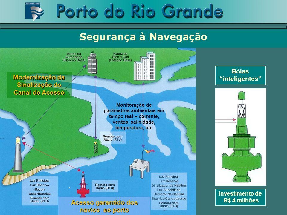Segurança à Navegação Bóias inteligentes