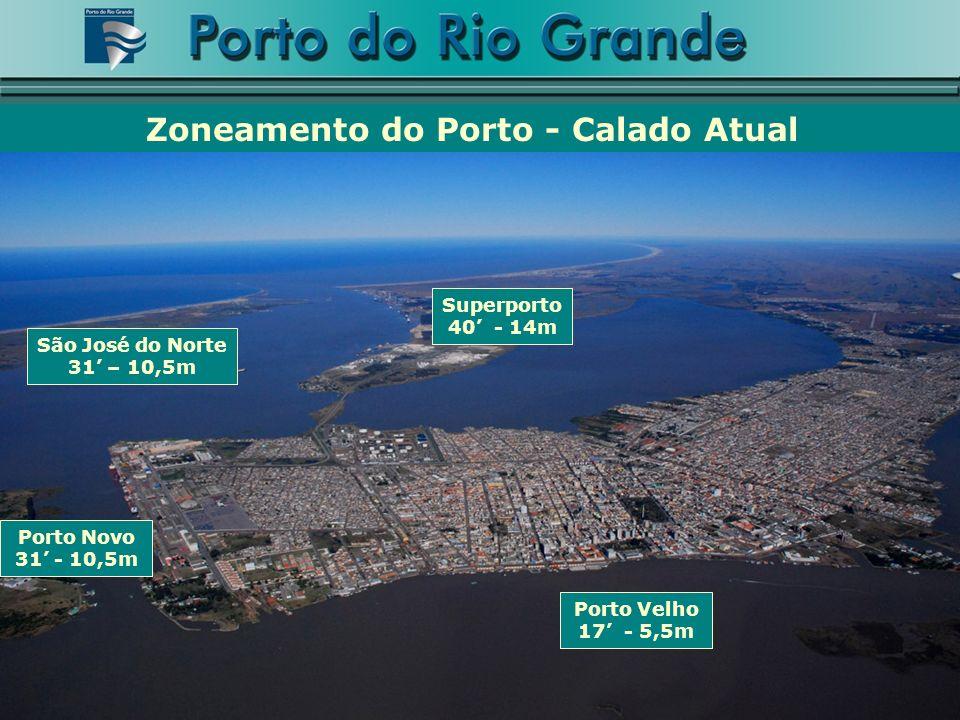 Zoneamento do Porto - Calado Atual