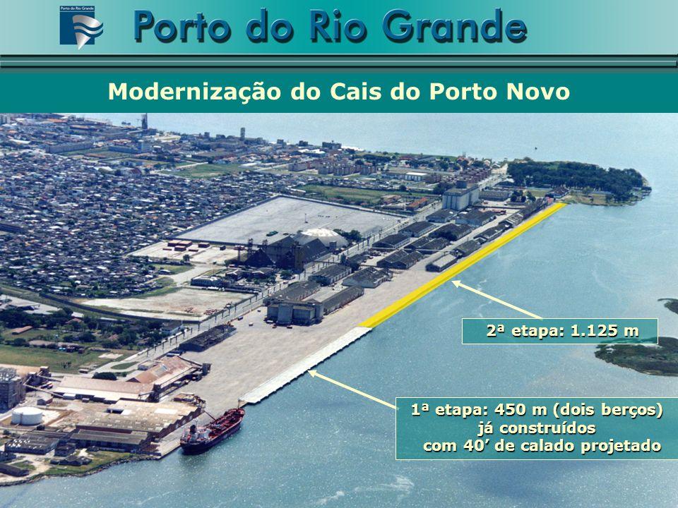 Modernização do Cais do Porto Novo