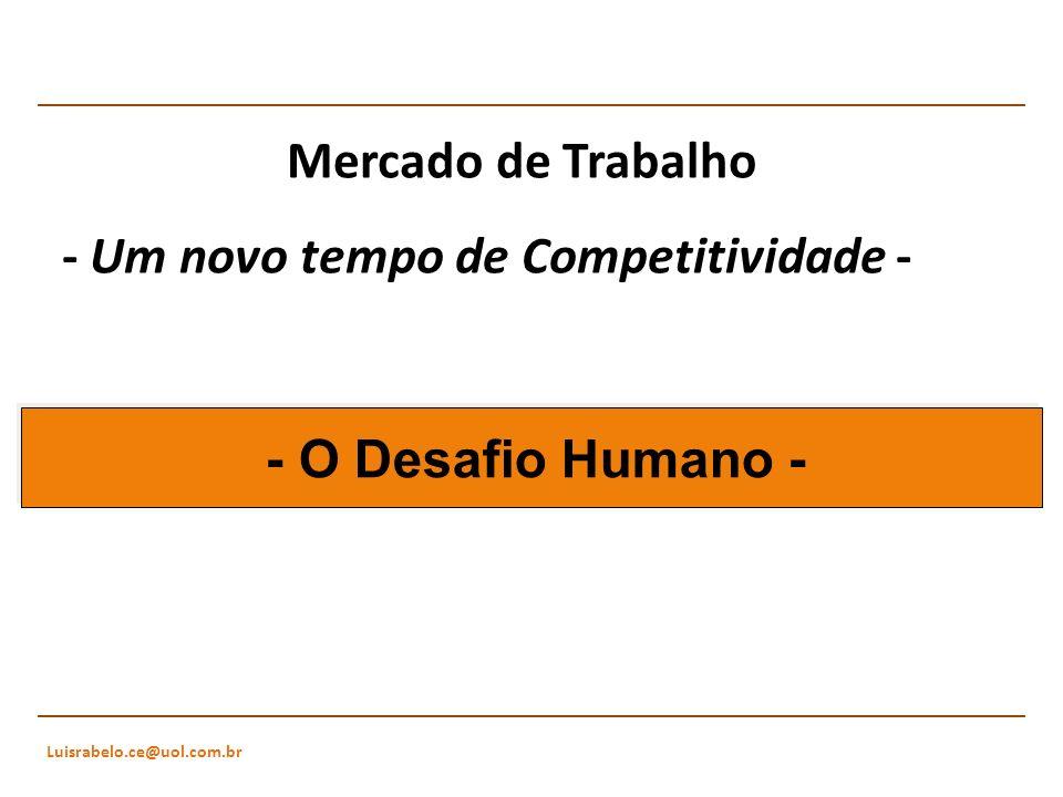 - Um novo tempo de Competitividade -
