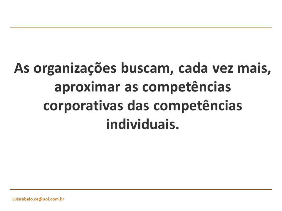 As organizações buscam, cada vez mais, aproximar as competências corporativas das competências individuais.