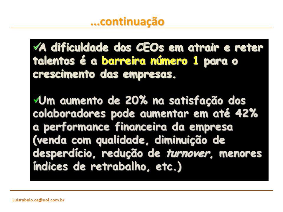 ...continuação A dificuldade dos CEOs em atrair e reter talentos é a barreira número 1 para o crescimento das empresas.