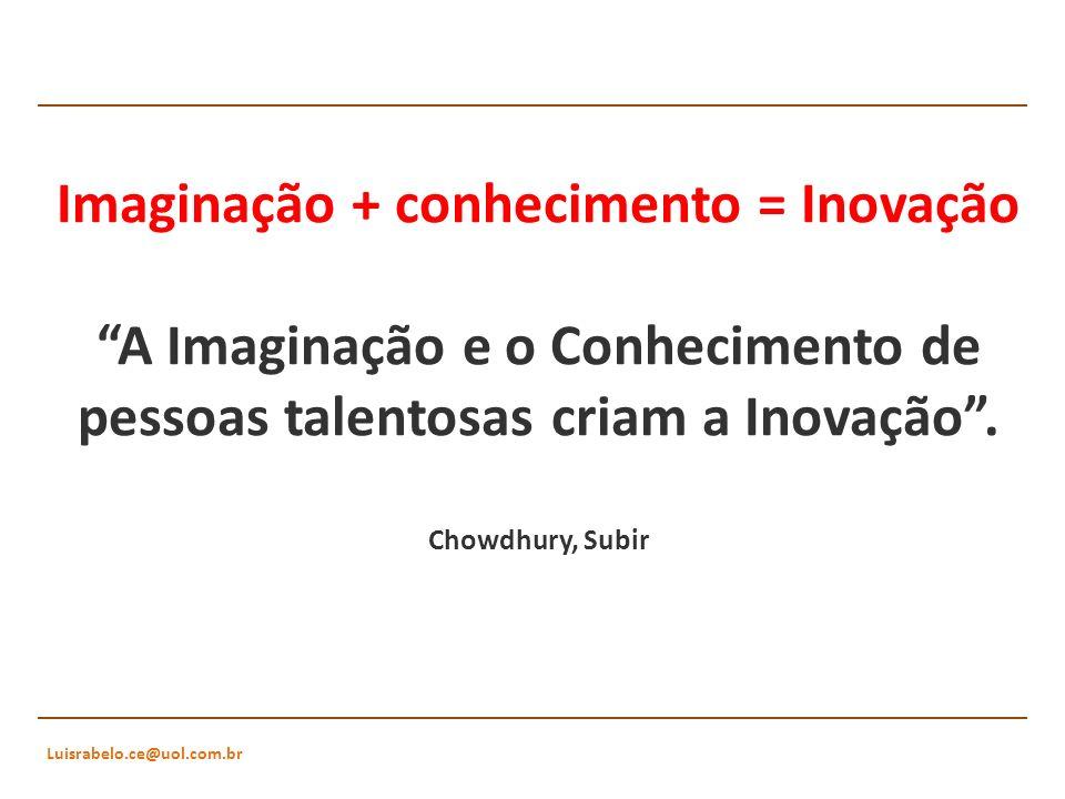 Imaginação + conhecimento = Inovação
