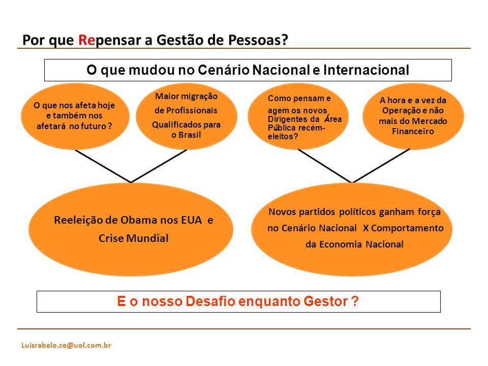 O que mudou no Cenário Nacional e Internacional