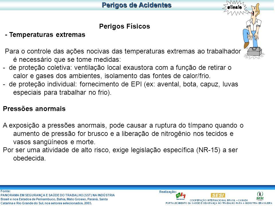 Perigos de Acidentes Perigos Físicos. - Temperaturas extremas.