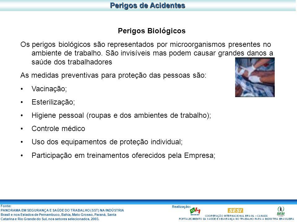 Perigos de Acidentes Perigos Biológicos.