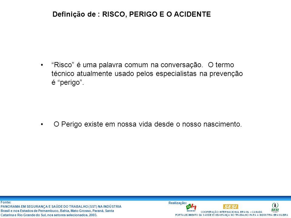 Definição de : RISCO, PERIGO E O ACIDENTE