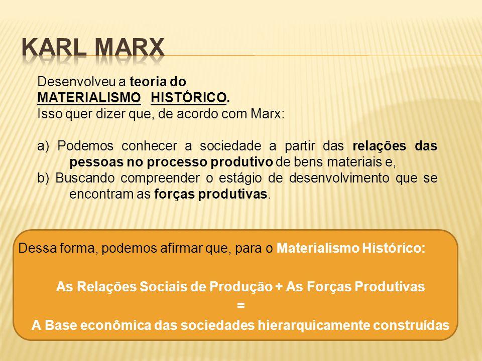 Karl Marx Desenvolveu a teoria do MATERIALISMO HISTÓRICO.