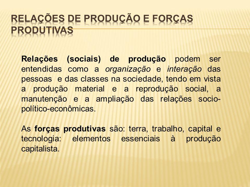 Relações de produção e forças produtivas