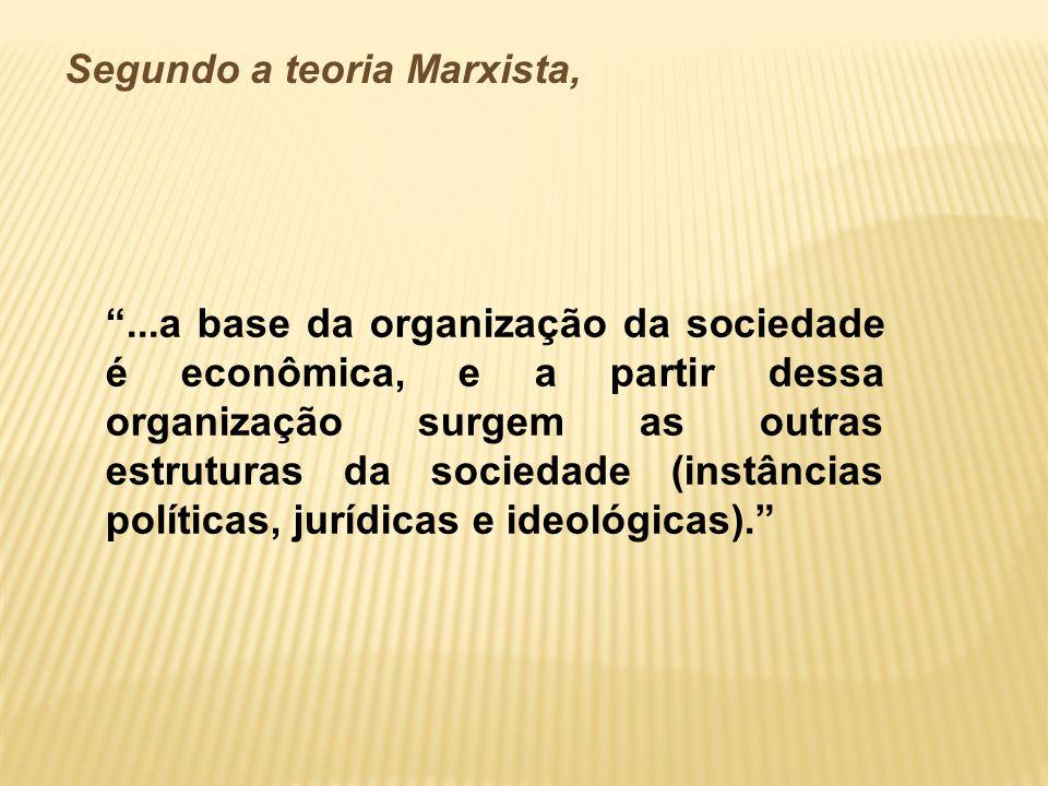 Segundo a teoria Marxista,