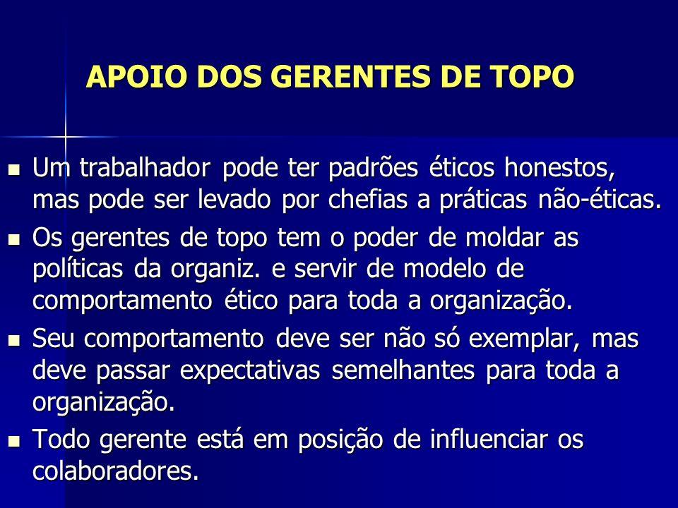 APOIO DOS GERENTES DE TOPO