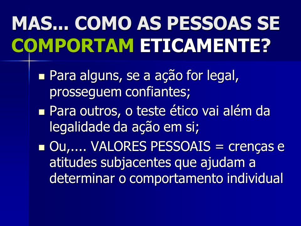 MAS... COMO AS PESSOAS SE COMPORTAM ETICAMENTE