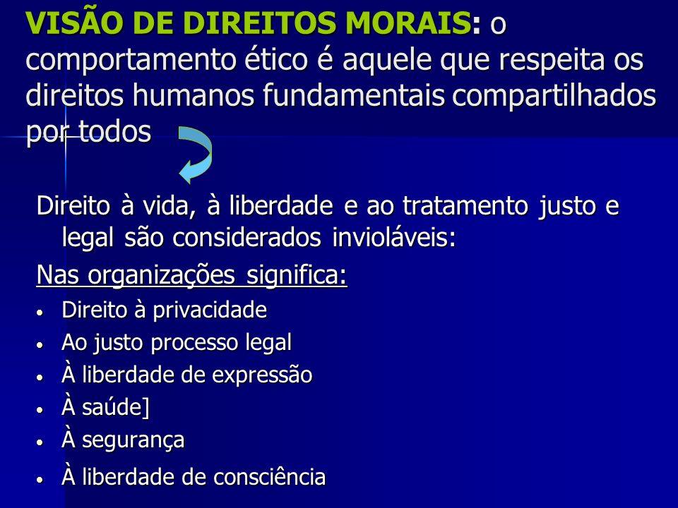 VISÃO DE DIREITOS MORAIS: o comportamento ético é aquele que respeita os direitos humanos fundamentais compartilhados por todos