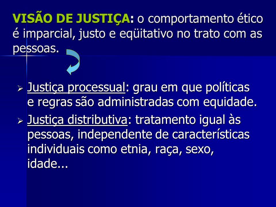 VISÃO DE JUSTIÇA: o comportamento ético é imparcial, justo e eqüitativo no trato com as pessoas.