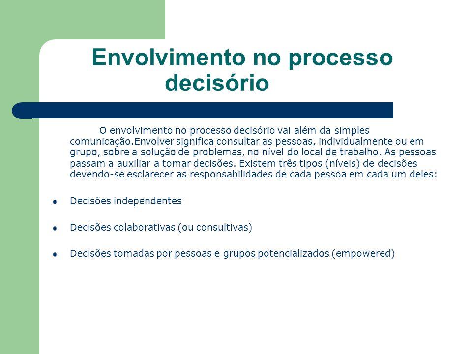 Envolvimento no processo decisório