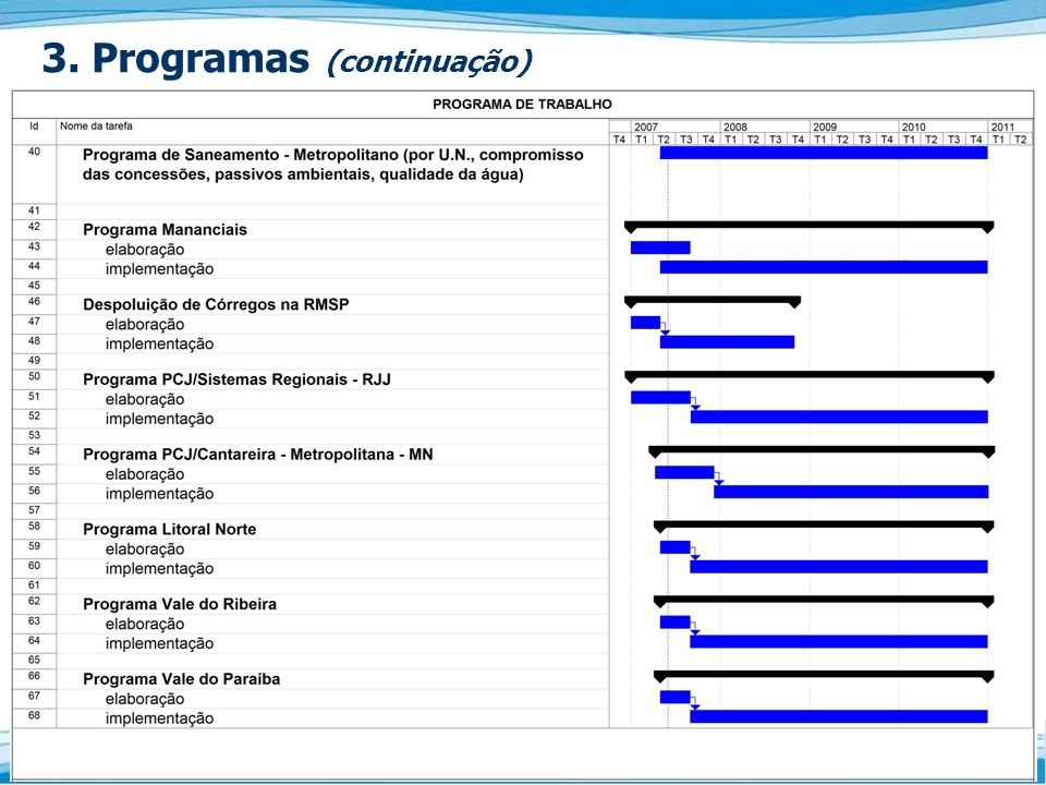 3. Programas (continuação)
