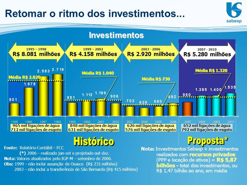 Retomar o ritmo dos investimentos...