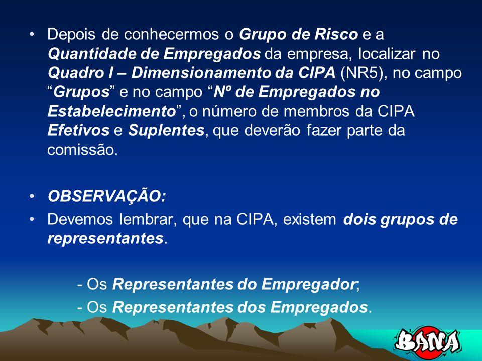 Depois de conhecermos o Grupo de Risco e a Quantidade de Empregados da empresa, localizar no Quadro I – Dimensionamento da CIPA (NR5), no campo Grupos e no campo Nº de Empregados no Estabelecimento , o número de membros da CIPA Efetivos e Suplentes, que deverão fazer parte da comissão.