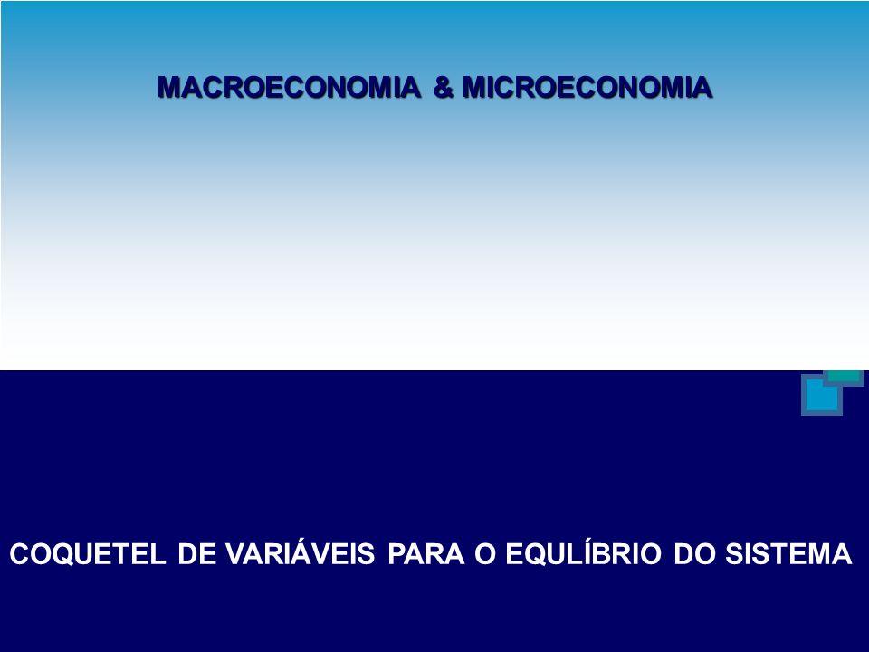 MACROECONOMIA & MICROECONOMIA